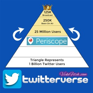 Twitterverse & Periscope Pyramid 1 by Vicki Fitch